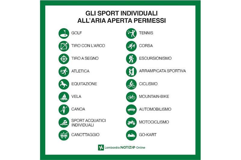 Fase 2: quali sport si possono praticare?