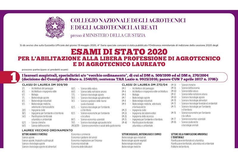 Concorso per l'esame abilitante alla professione di Agrotecnico e di Agrotecnico laureato. Sessione 2020.