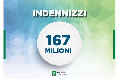 Regione Lombardia: 167 milioni per le categorie escluse dai 'decreti ristori'